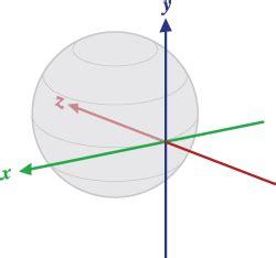 maths euler to quaternion exles rotations quaternion decomposition mathematics stack