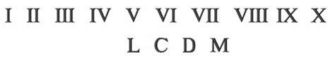 roman numeral alphabet embroidery font annthegran