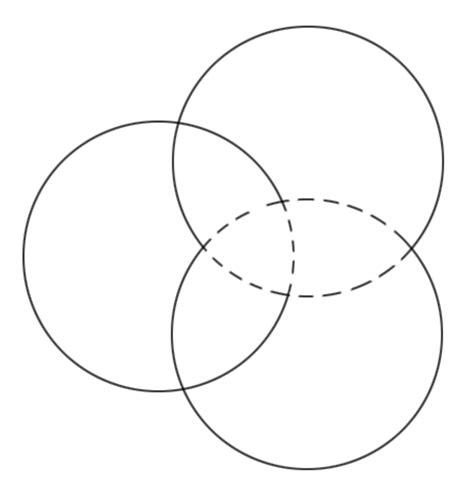 three way venn diagram maker pin venn diagram 3 circles worksheet on