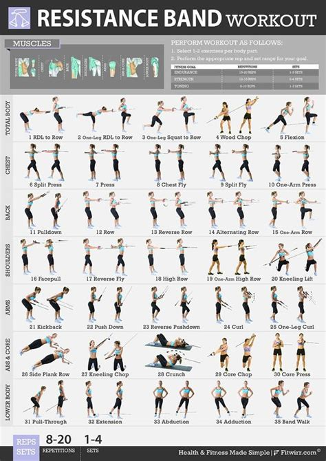 get in shape abs and exercise on
