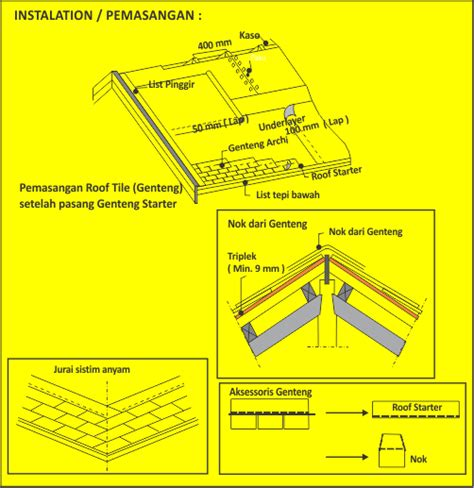 Per Meter Aspal genteng aspal ask home design