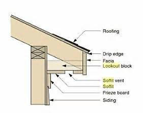 Cornice Vents Lookouts Framing Contractor Talk