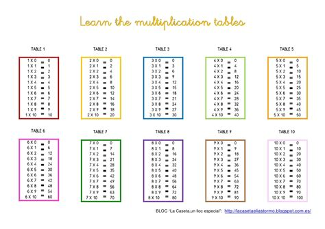 tables multiplication de 1 a 20 learn the multiplication tables