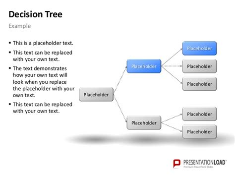 Powerpoint Decision Tree Chart Template Decision Tree Template Powerpoint