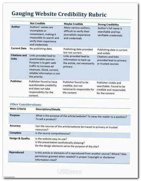 division essay example