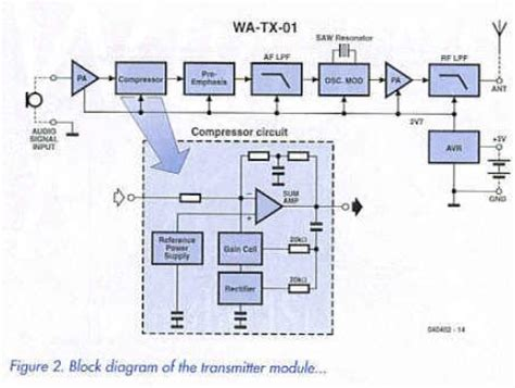 Funky blok diagram pictures electrical circuit diagram ideas blok diagram wireless microphone image collections how kotaksurat ccuart Gallery