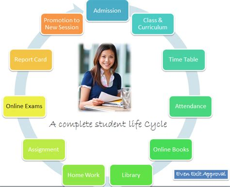 Management Student school and tuition management system software