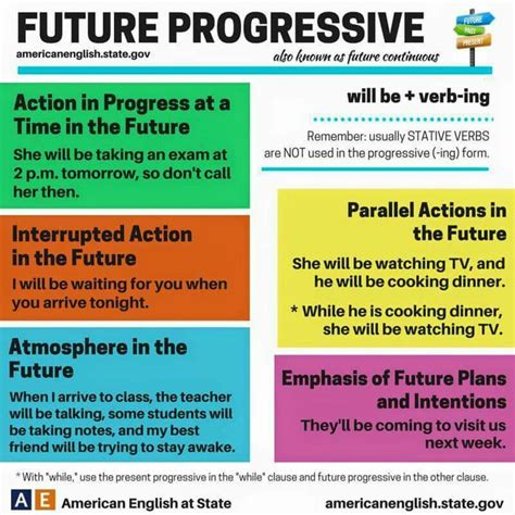 question of future continuous tense 109 best images about englishtenses on pinterest present