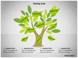 family tree powerpoint templates family tree ppt