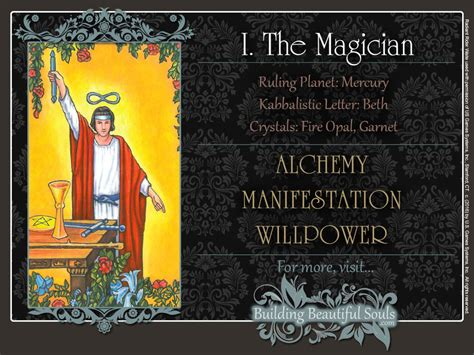 Colors And Meanings by Magician Tarot Card Meanings