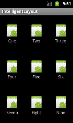 layout mdpi android intelligent layouts styling android