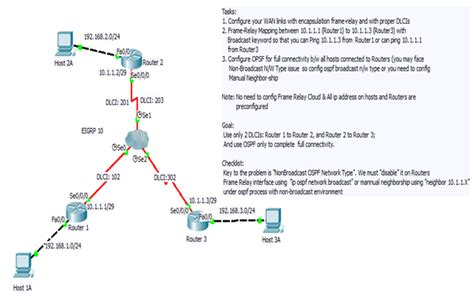 cisco packet tracer router configuration tutorial pdf case study ccna 4 packet tracer