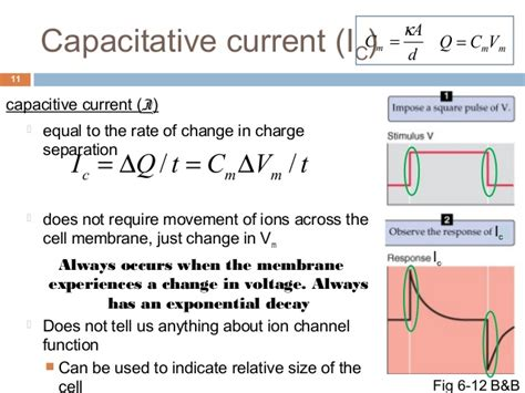 how to find change in voltage across a resistor rate of change of voltage across a capacitor 28 images schoolphysics welcome charging a