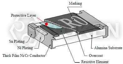 chip resistor coding system surface mount pulse withstanding chip resistors pwr token components