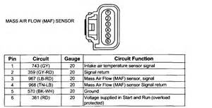 2006 mustang gt the wiring diagram for the mass air flow sensor