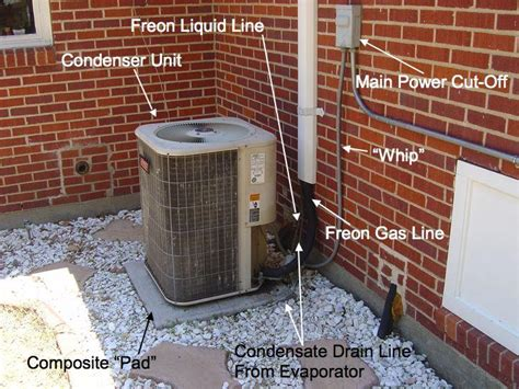 clean central air conditioning condenser coils