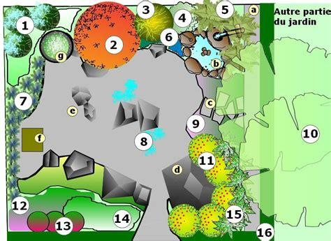 Plan Jardin Japonais by Amenager Un Jardin Japonais Jardin Zen