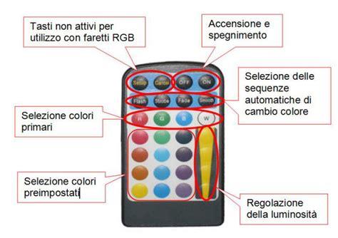 lade a led con telecomando faretto rgb 5w