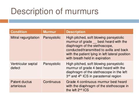 murmur in puppies grade 2 location of aortic stenosis murmur murmur location elsavadorla