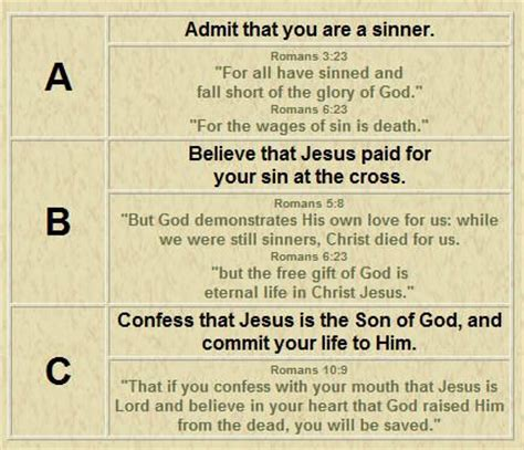 printable abc s of salvation 17 best images about children s church on pinterest