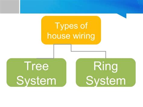 house wiring introduction yhgfdmuor net