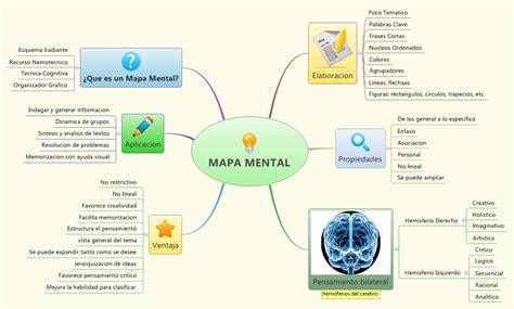 imagenes mentales concepto instrucciones para realizar mapas mentales o conceptuales