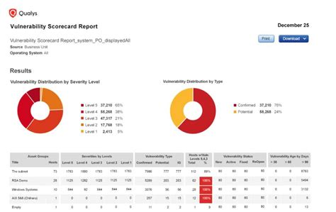 Network Vulnerability Assessment Report
