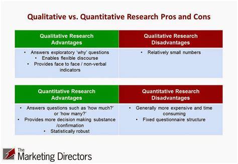 cuppa coffee with me: Quantitative vs Qualitative