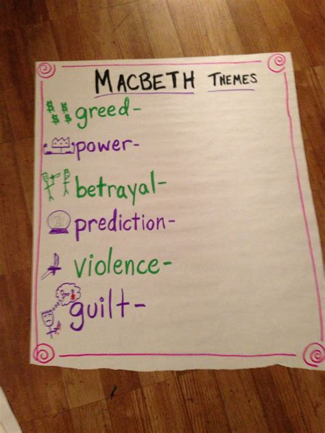 macbeth themes of love lady macbeth guilt quotes quotesgram