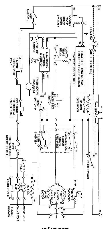wiring diagram whirlpool dryer clothes dryer schematic diagram clothes dryer wire diagram