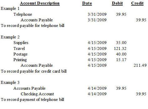 accounting entries accounting entries of accounts payable