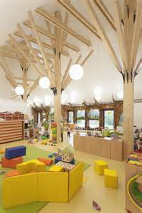 3d Room Maker best 10 kindergarten design ideas on pinterest school