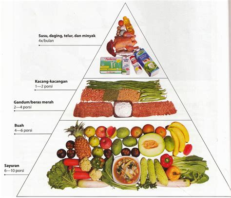 Takahi Pot Pengganti 0 7l By pengganti di menu makan artikel kesehatan dan gaya hidup