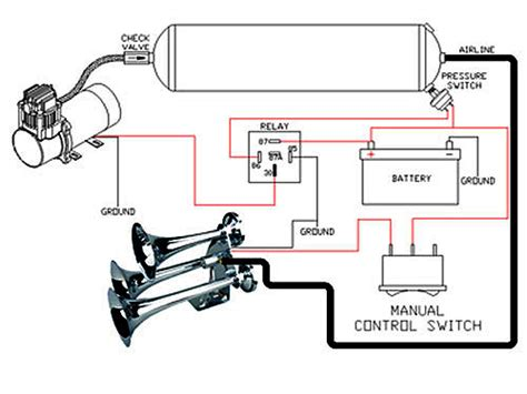 wiring diagram for car air horns wirdig readingrat net