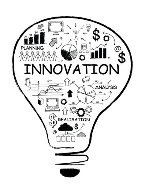 innovation by design how any organization can leverage design thinking to produce change drive new ideas and deliver meaningful solutions books home redbear it cloud services