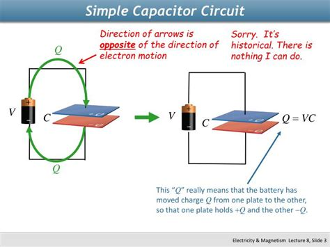 what does a capacitor do physics ppt physics 2112 unit 8 capacitors powerpoint presentation id 2265746