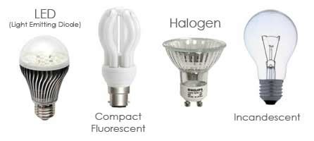 CFS Electrical » Blog Archive Types Of LightBulbs and How