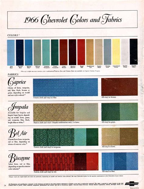 Upholstery Paint For Carpet My Classic Garage