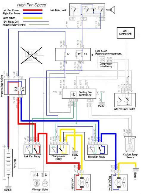 faq cooling fan system faq forum peugeot 306 gti 6