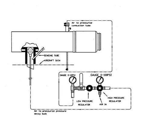 janitrol furnace wiring diagram wiring diagram with