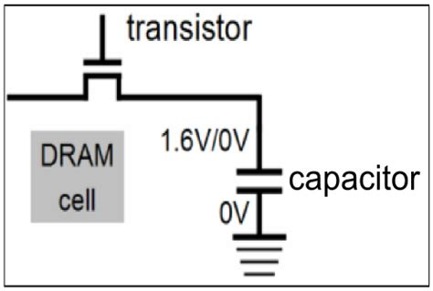 transistor cells what are transistors used for in dynamic ram electrical engineering stack exchange