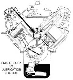 97 ford 5 4 triton engine diagram get free image about wiring diagram