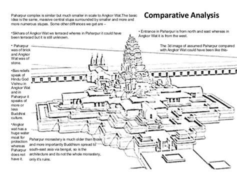 comparison between angkor wat and paharpur