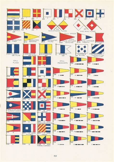 century boat flags 39 best images about geometry symbols on pinterest