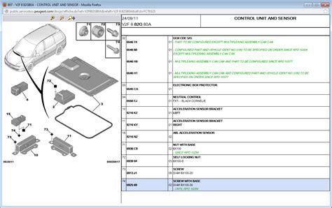 peugeot 807 airbag wiring diagram free wiring