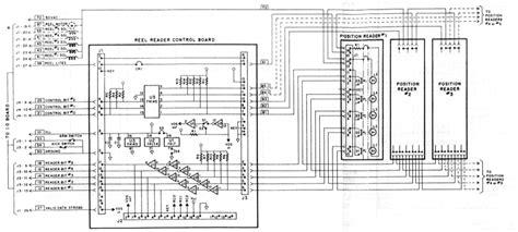 slot machine diagram igt s2000 wiring diagram wiring diagram and schematics