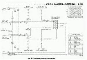 wiring diagram for 1970 cuda wiring get free image about wiring diagram