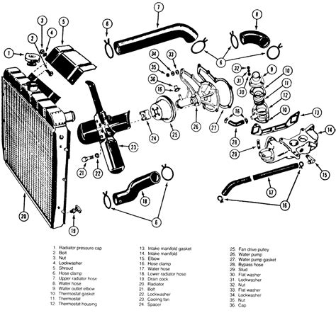 mini cooper radiator diagram html imageresizertool