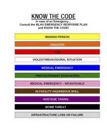 color code for white ups color codes ups free engine image for user manual