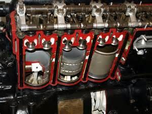 Merlin Rolls Royce File Rolls Royce Merlin Cylinders Jpg Wikimedia Commons